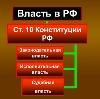 Органы власти в Керчевском